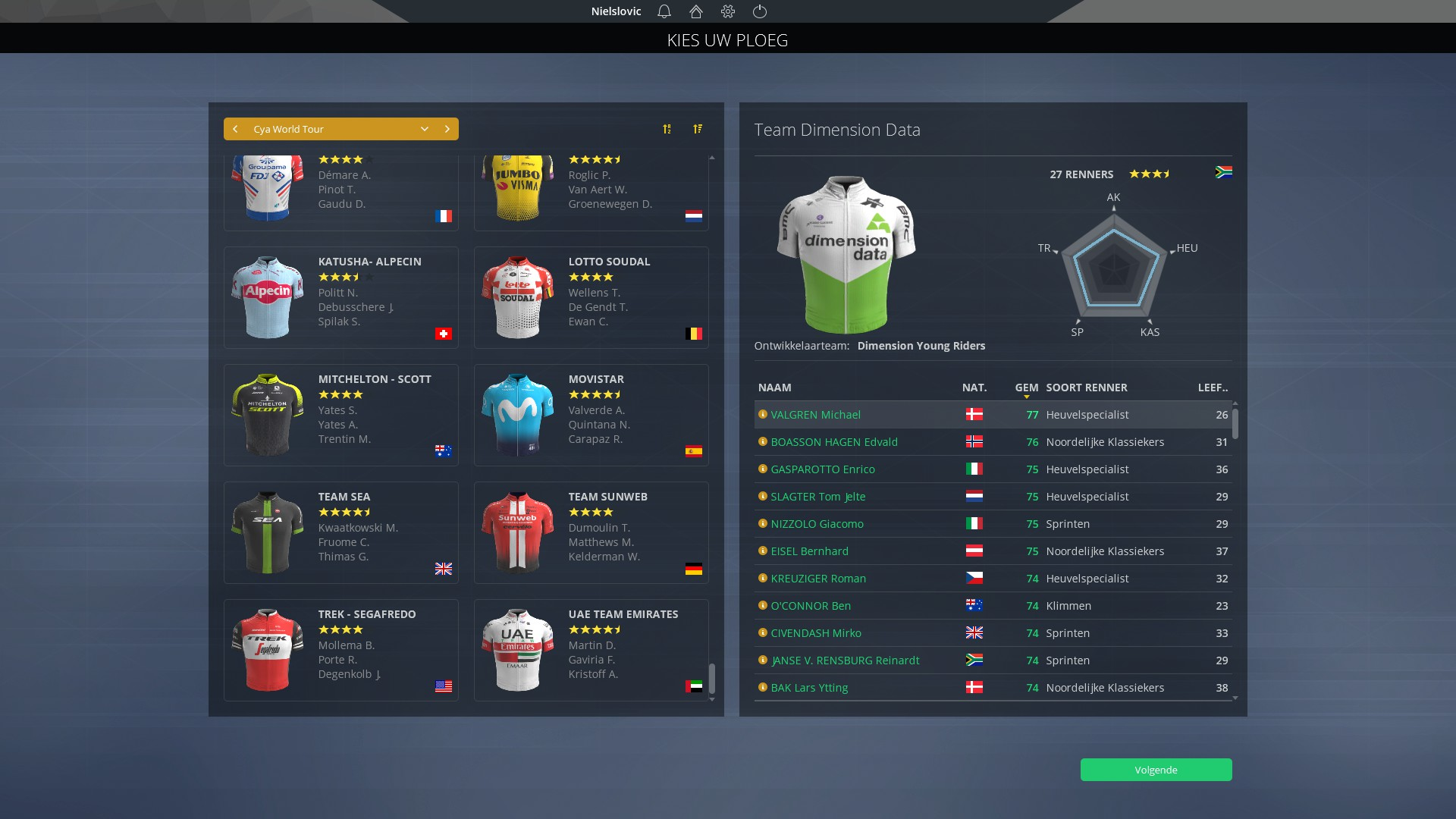 Pro Cycling Manager 2019 Teams