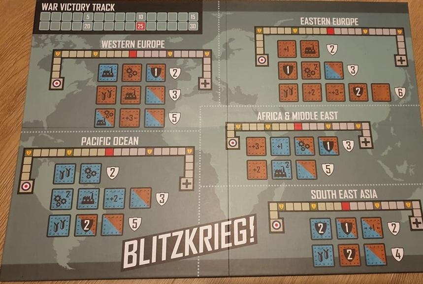 Blitzkrieg! bord